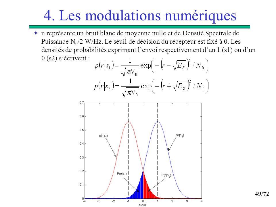 49/72 4. Les modulations numériques n représente un bruit blanc de moyenne nulle et de Densité Spectrale de Puissance N 0 /2 W/Hz. Le seuil de décisio