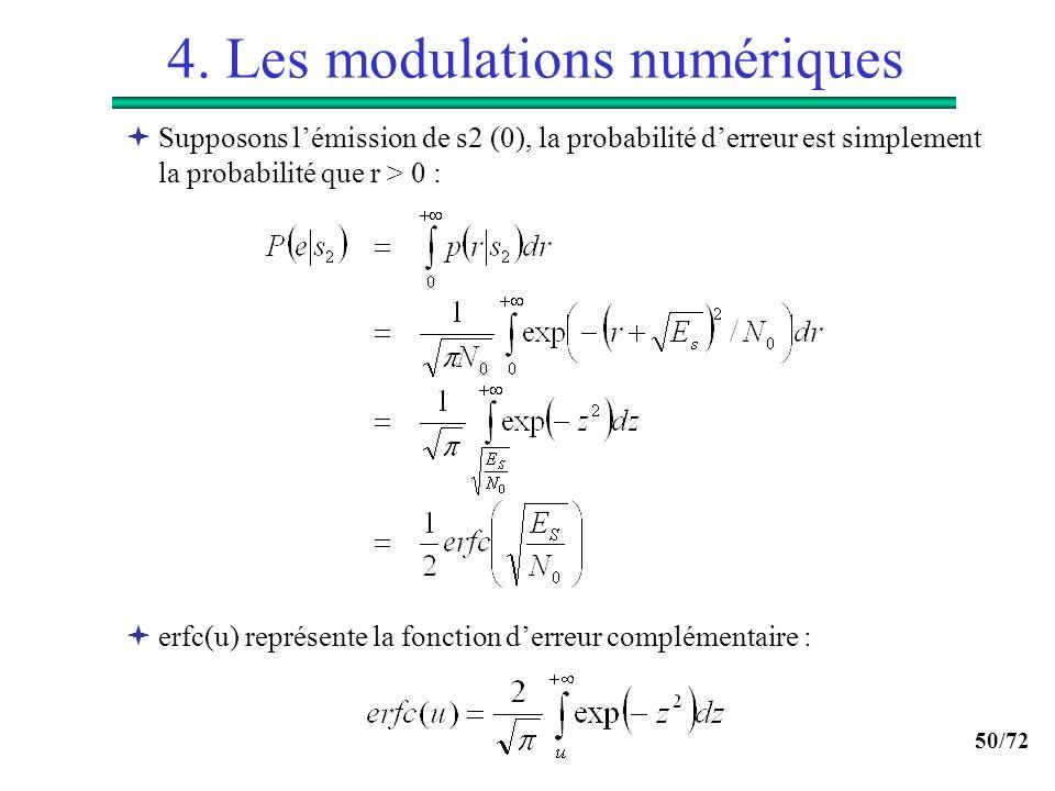 50/72 4. Les modulations numériques Supposons lémission de s2 (0), la probabilité derreur est simplement la probabilité que r > 0 : erfc(u) représente
