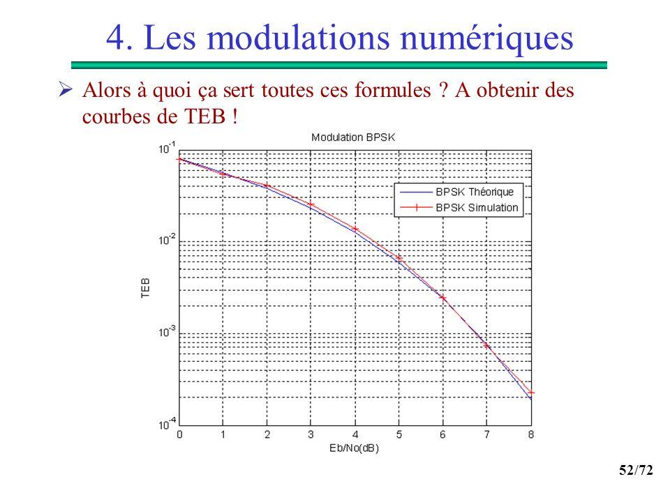 52/72 4. Les modulations numériques Alors à quoi ça sert toutes ces formules ? A obtenir des courbes de TEB !