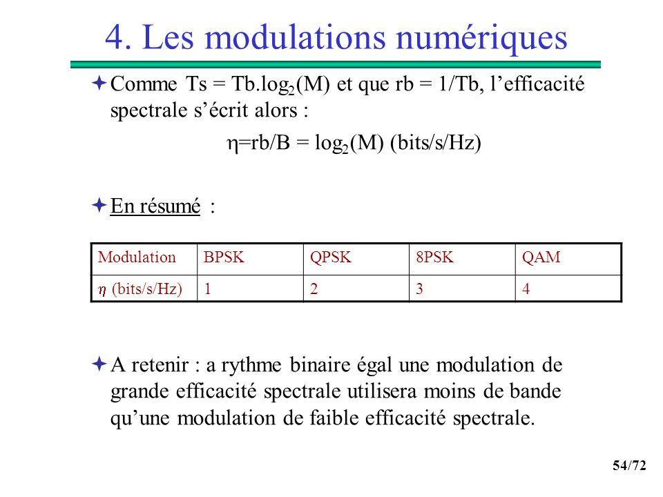 54/72 4. Les modulations numériques Comme Ts = Tb.log 2 (M) et que rb = 1/Tb, lefficacité spectrale sécrit alors : =rb/B = log 2 (M) (bits/s/Hz) En ré