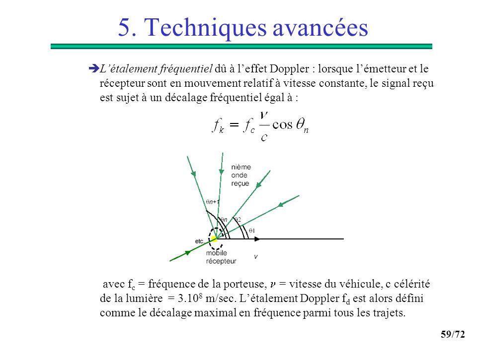59/72 5. Techniques avancées Létalement fréquentiel dû à leffet Doppler : lorsque lémetteur et le récepteur sont en mouvement relatif à vitesse consta