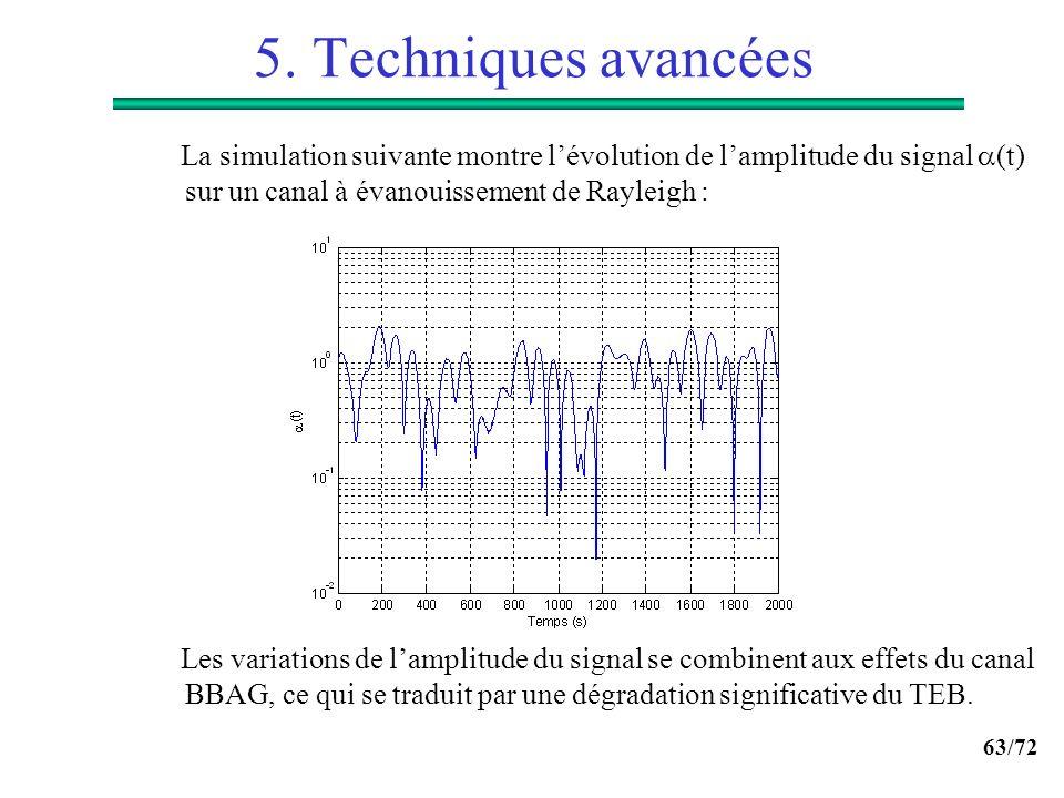 63/72 5. Techniques avancées La simulation suivante montre lévolution de lamplitude du signal (t) sur un canal à évanouissement de Rayleigh : Les vari