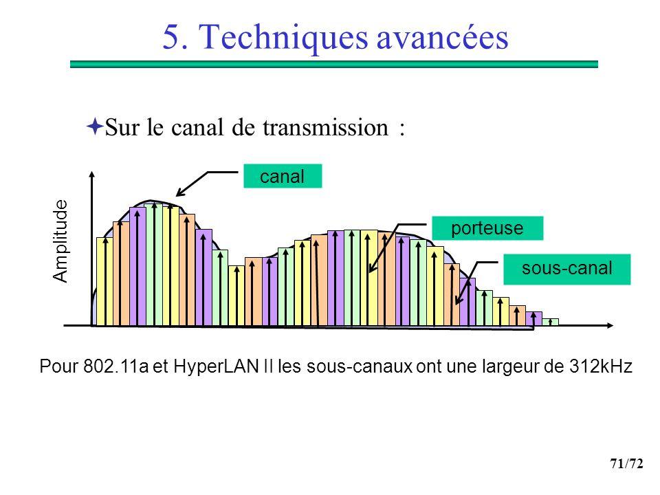 71/72 5. Techniques avancées Sur le canal de transmission : sous-canal Amplitude porteuse canal Pour 802.11a et HyperLAN II les sous-canaux ont une la