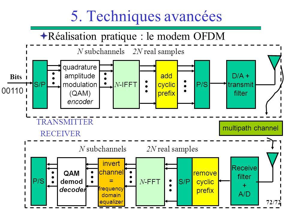 72/72 5. Techniques avancées Réalisation pratique : le modem OFDM P/S QAM demod decoder invert channel = frequency domain equalizer S/P quadrature amp