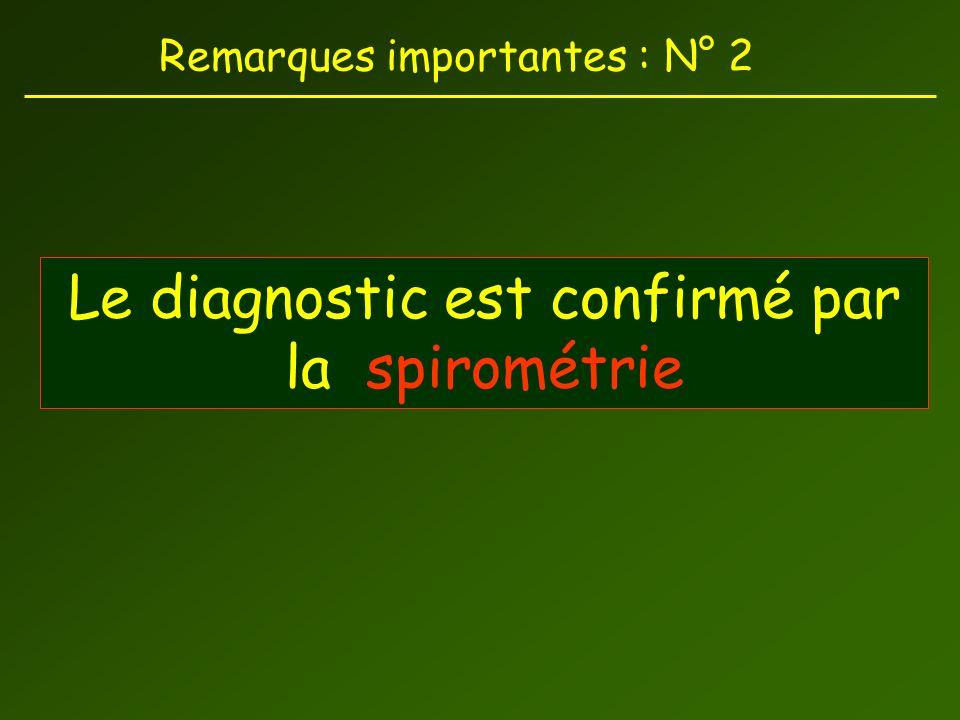 Remarques importantes : N° 2 Le diagnostic est confirmé par la spirométrie