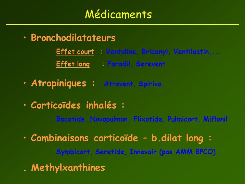 Médicaments Bronchodilatateurs Effet court : Ventoline, Bricanyl, Ventilastin,...