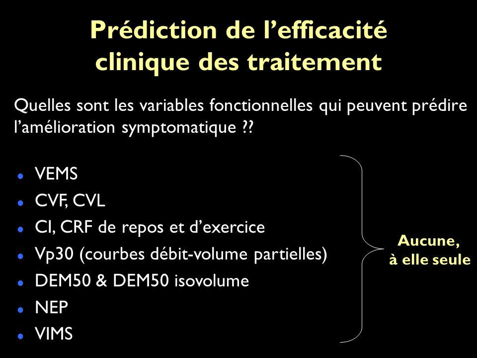 Prédiction de lefficacité clinique des traitement Quelles sont les variables fonctionnelles qui peuvent prédire lamélioration symptomatique .