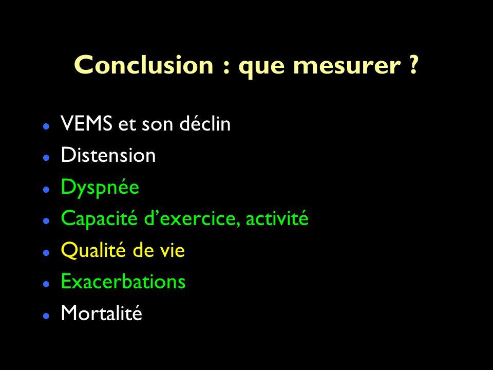 Conclusion : que mesurer .