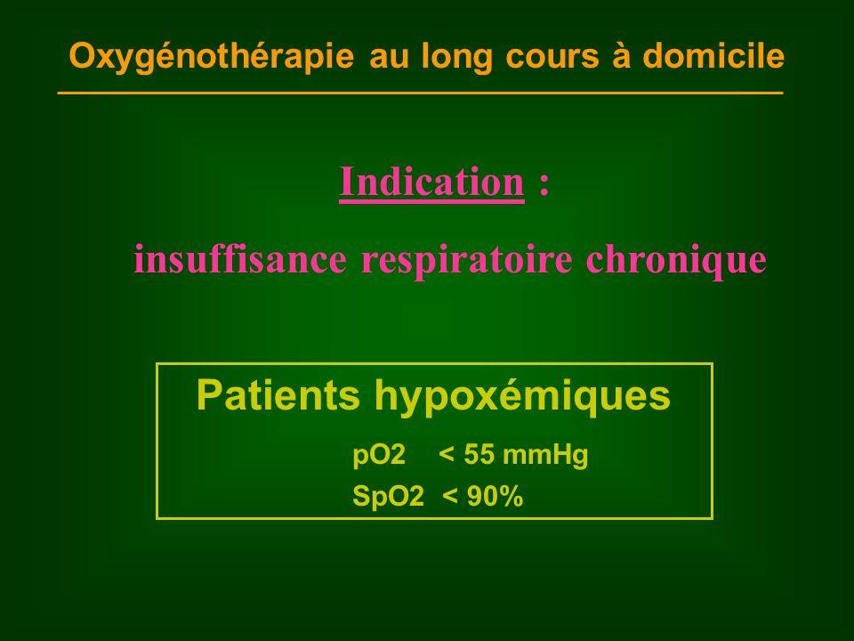 Oxygénothérapie au long cours à domicile Indication : insuffisance respiratoire chronique Patients hypoxémiques pO2 < 55 mmHg SpO2 < 90%