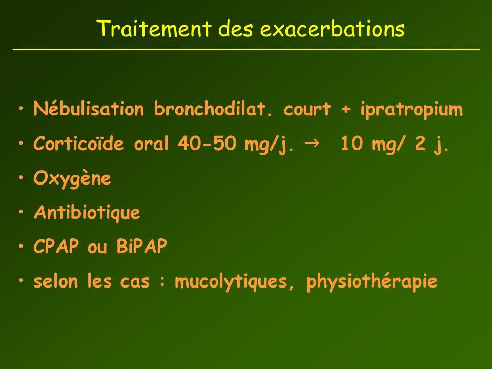 Traitement des exacerbations Nébulisation bronchodilat.