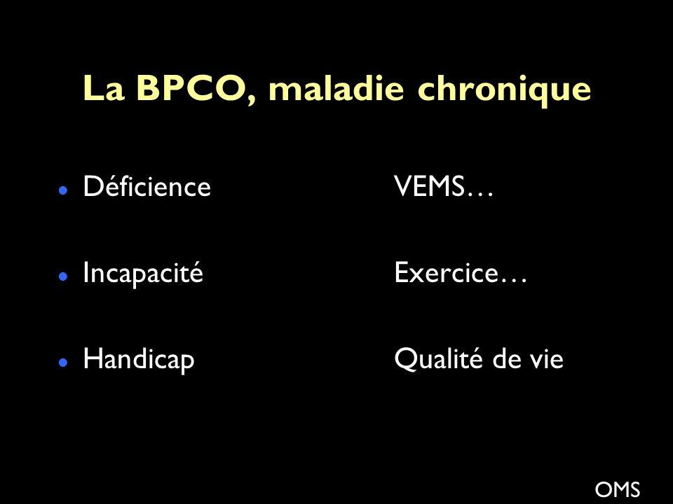 La BPCO, maladie chronique DéficienceVEMS… IncapacitéExercice… HandicapQualité de vie OMS