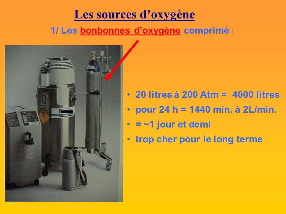 Les sources doxygène 1/ Les bonbonnes doxygène comprimé : 20 litres à 200 Atm = 4000 litres pour 24 h = 1440 min.