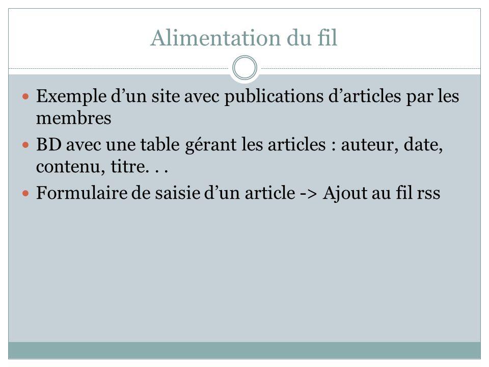 Alimentation du fil Exemple dun site avec publications darticles par les membres BD avec une table gérant les articles : auteur, date, contenu, titre.