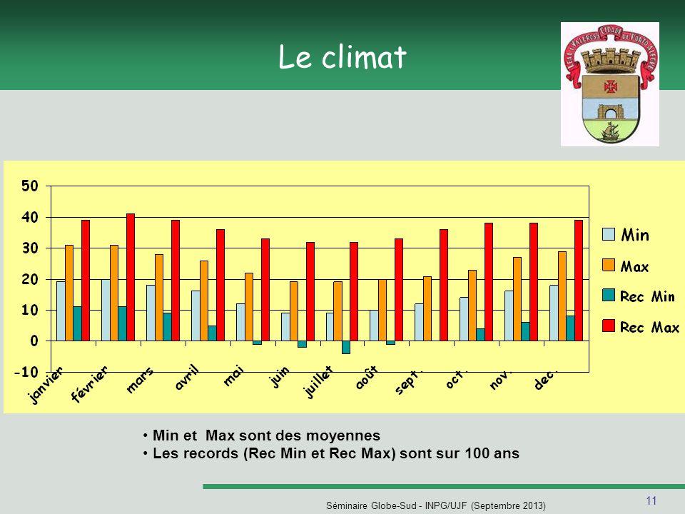 11 Séminaire Globe-Sud - INPG/UJF (Septembre 2013) Le climat Min et Max sont des moyennes Les records (Rec Min et Rec Max) sont sur 100 ans