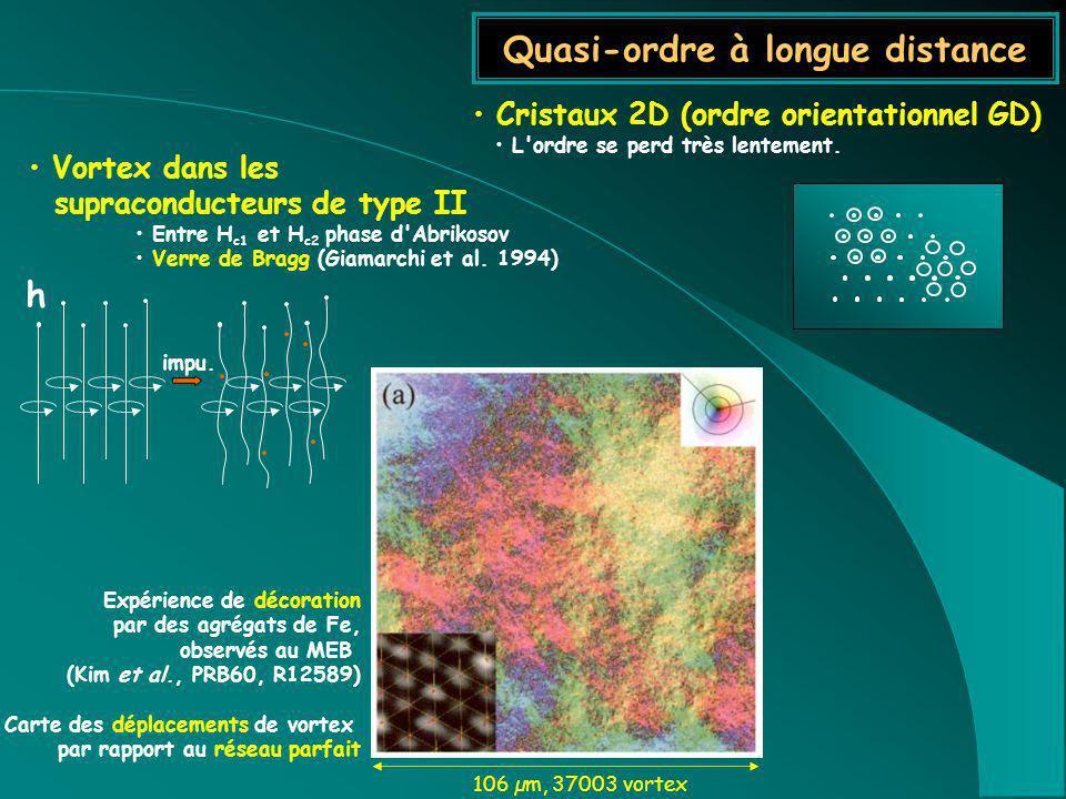 Cristaux 2D (ordre orientationnel GD) L'ordre se perd très lentement. Quasi-ordre à longue distance Vortex dans les supraconducteurs de type II Entre