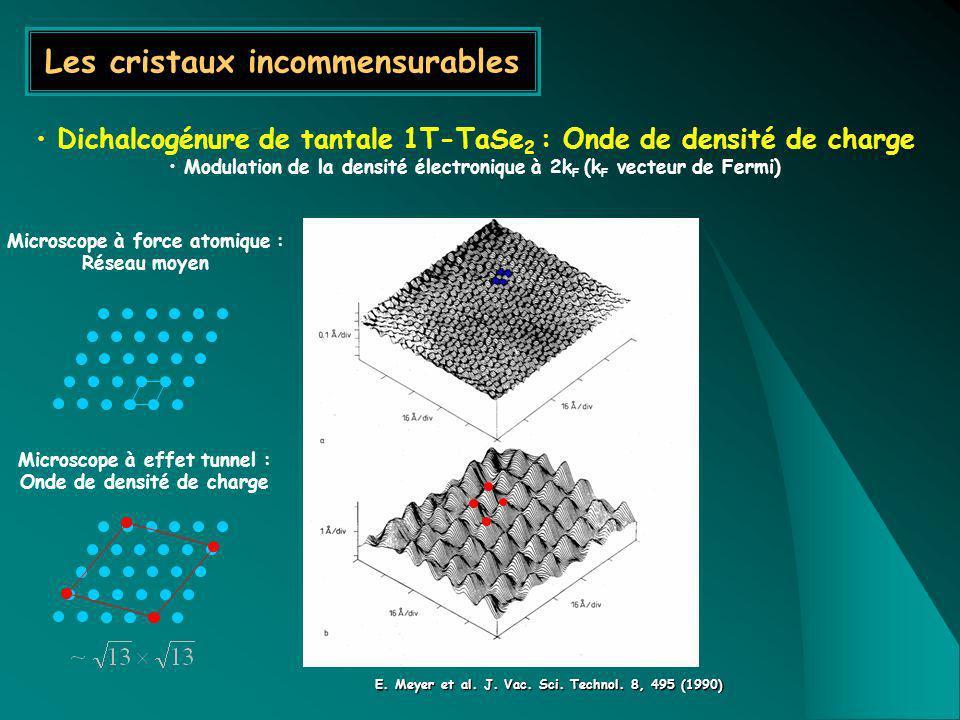 Microscope à force atomique : Réseau moyen Microscope à effet tunnel : Onde de densité de charge Les cristaux incommensurables Dichalcogénure de tanta
