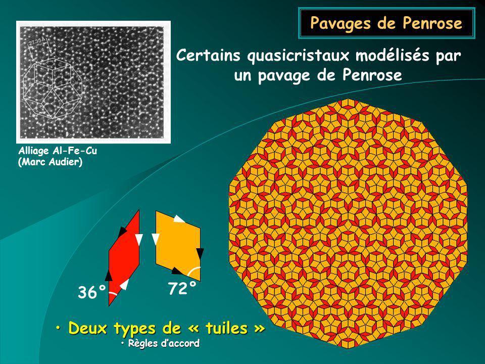Pavages de Penrose Deux types de « tuiles » Deux types de « tuiles » Règles daccord Règles daccord Certains quasicristaux modélisés par un pavage de P