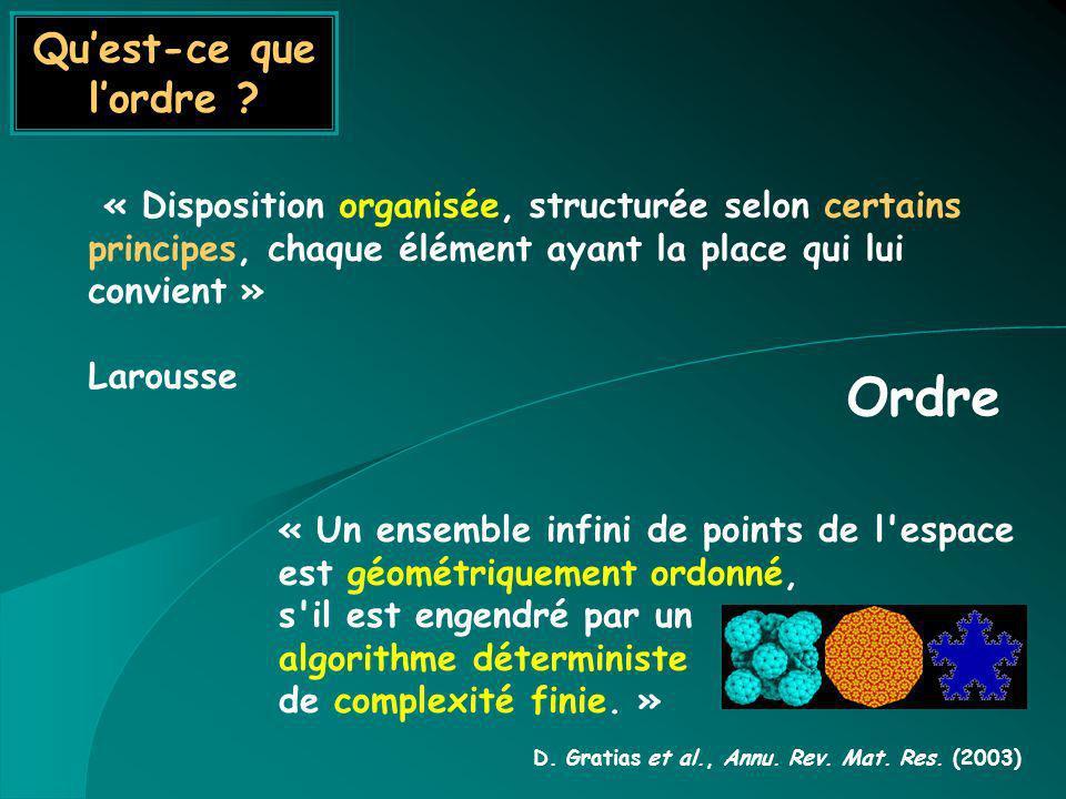 * = Un cristal est un motif quelconque associé à un réseau Nucléosome Macromolécule C 60 Molécule MotifCristal NaCl Groupement datomes Na Atome Le cristal...