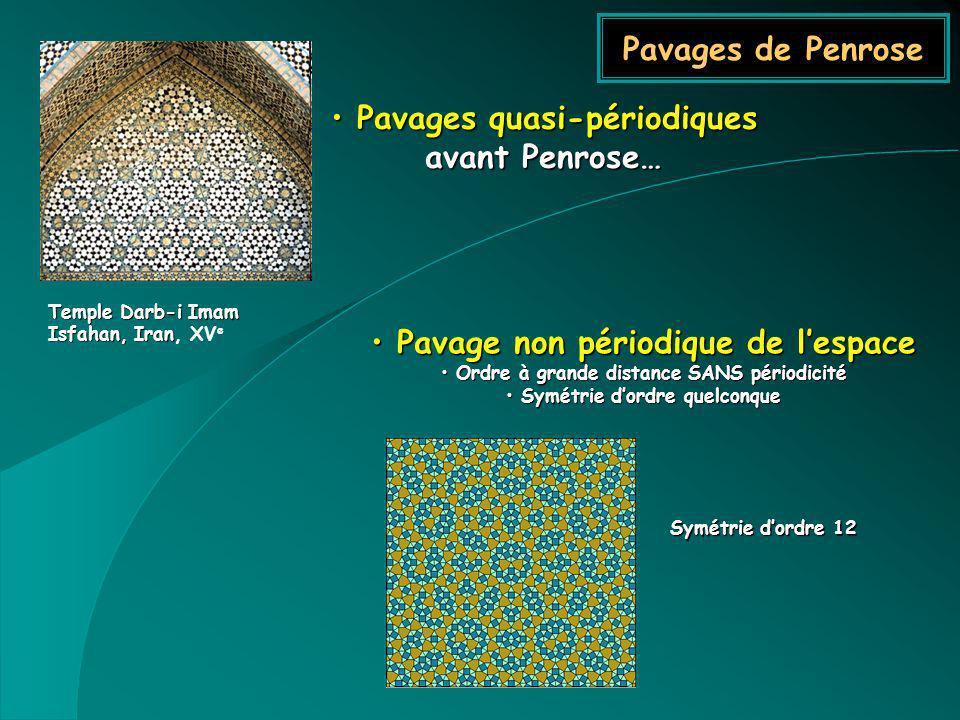 Pavages de Penrose Pavage non périodique de lespace Pavage non périodique de lespace Ordre à grande distance SANS périodicité Ordre à grande distance