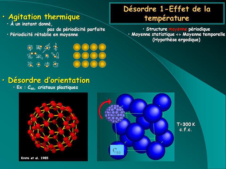 Désordre 1-Effet de la température Agitation thermique Agitation thermique un instant donné, À un instant donné, pas de périodicité parfaite Périodici