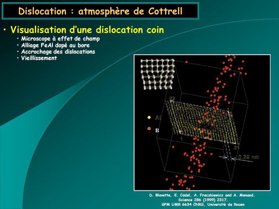 Dislocation : atmosphère de Cottrell D.Blavette, E.