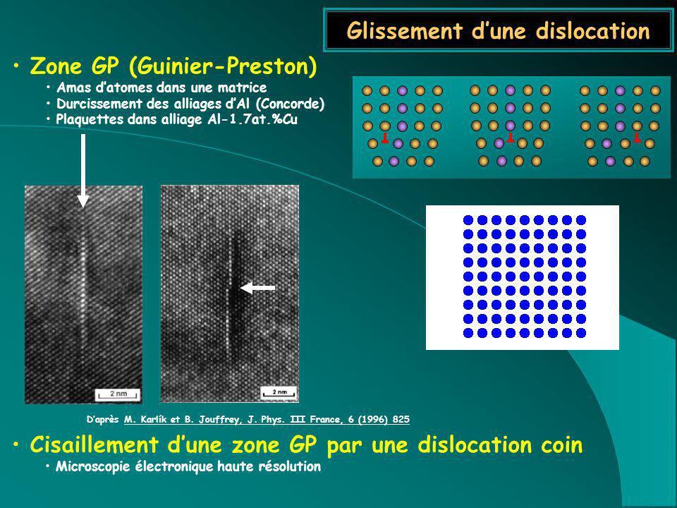 Glissement dune dislocation Cisaillement dune zone GP par une dislocation coin Microscopie électronique haute résolution Zone GP (Guinier-Preston) Ama