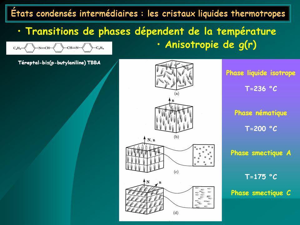 Téreptal-bis(p-butylaniline) TBBA Phase liquide isotrope T=236 °C Phase nématique T=200 °C Phase smectique A T=175 °C Phase smectique C États condensé