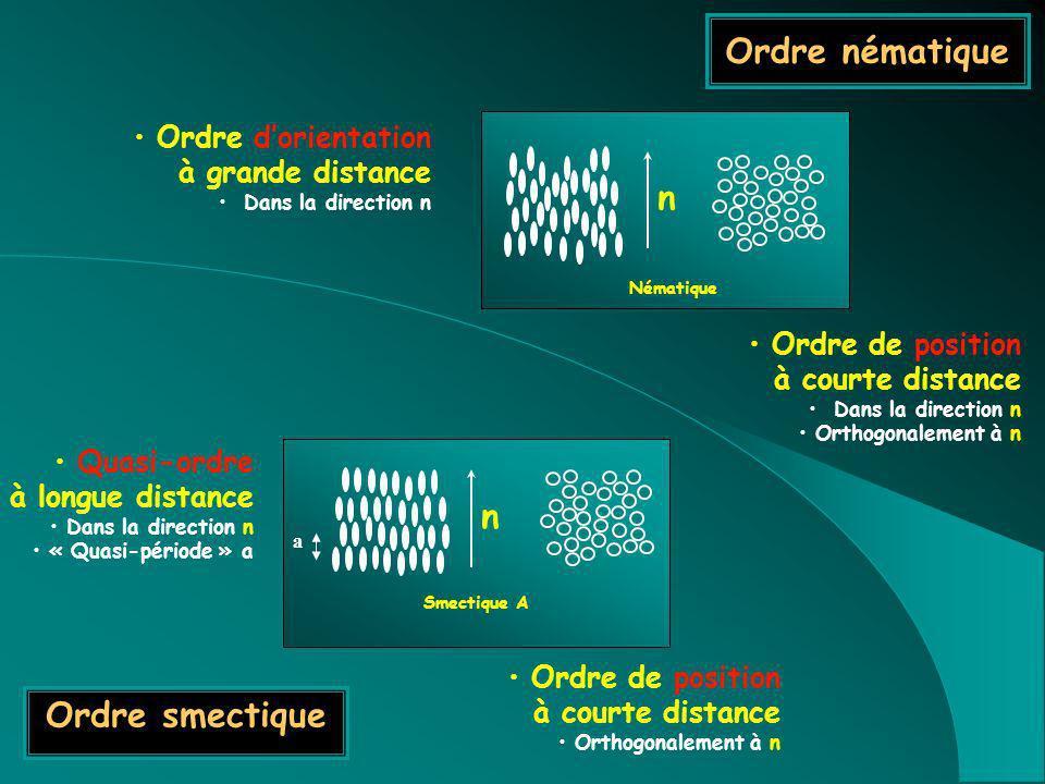 Ordre nématique Ordre de position à courte distance Dans la direction n Orthogonalement à n Ordre dorientation à grande distance Dans la direction n N