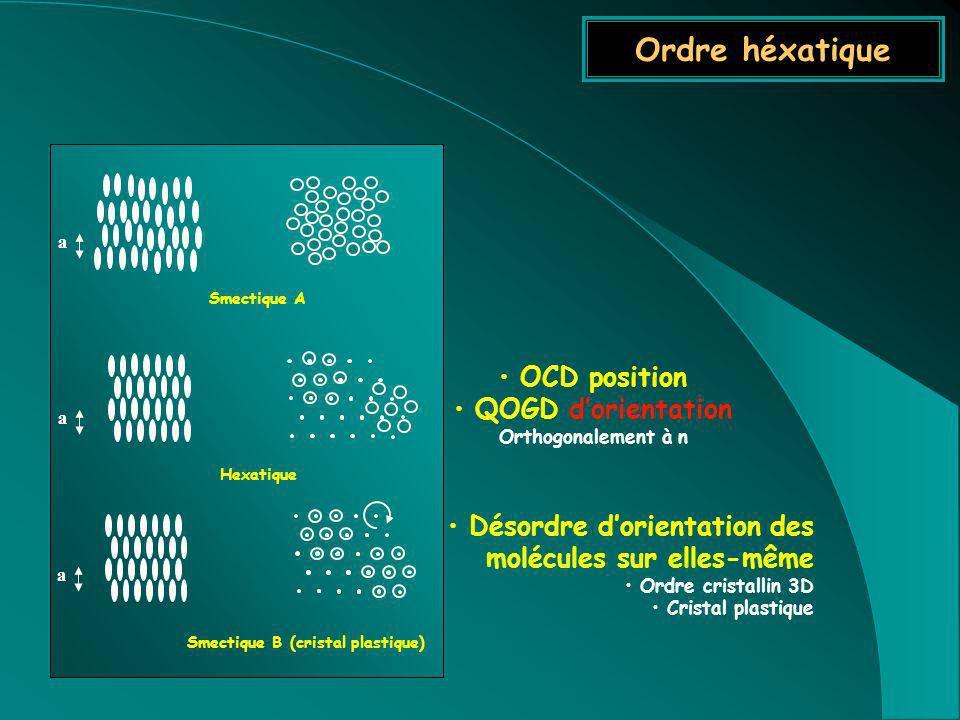 Ordre héxatique OCD position QOGD dorientation Orthogonalement à n Désordre dorientation des molécules sur elles-même Ordre cristallin 3D Cristal plas