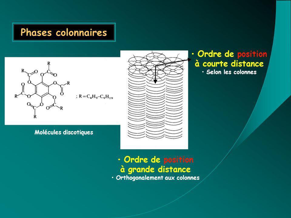 Phases colonnaires Ordre de position à grande distance Orthogonalement aux colonnes Ordre de position à courte distance Selon les colonnes Molécules d