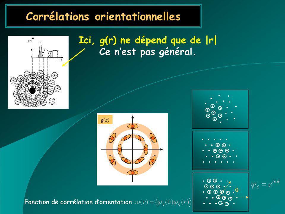 Corrélations orientationnelles g(r) Ici, g(r) ne dépend que de |r| Ce nest pas général. Fonction de corrélation dorientation :