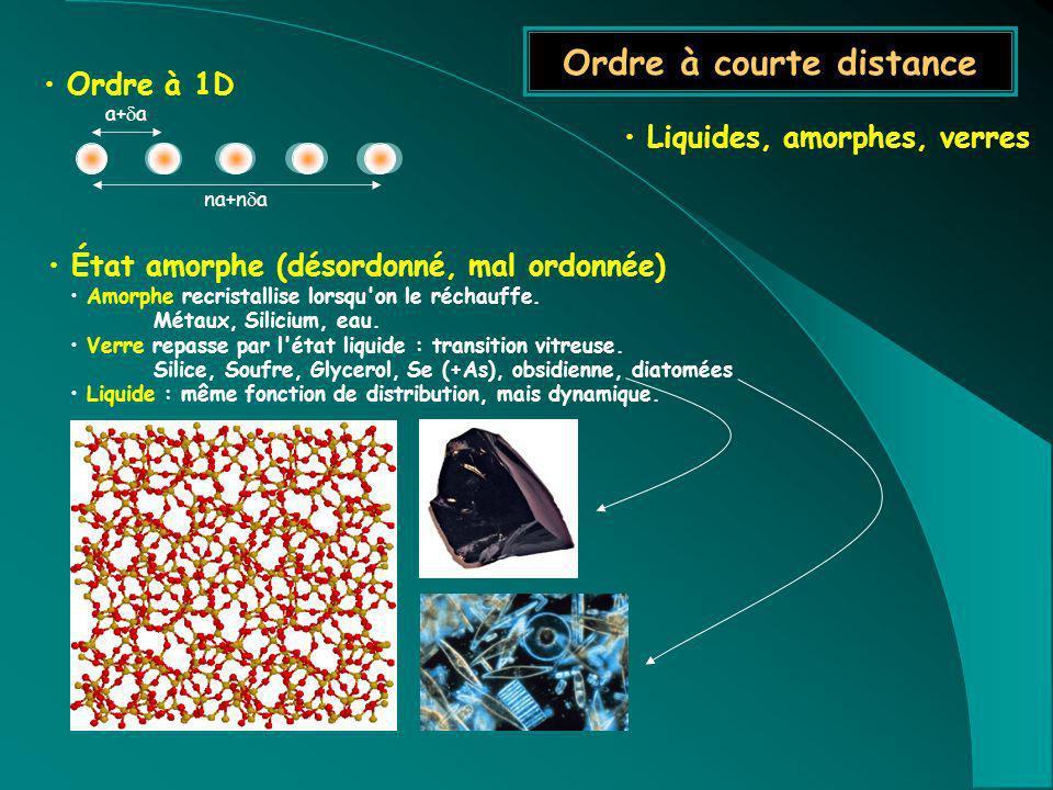 Ordre à 1D Liquides, amorphes, verres Ordre à courte distance État amorphe (désordonné, mal ordonnée) Amorphe recristallise lorsqu'on le réchauffe. Mé