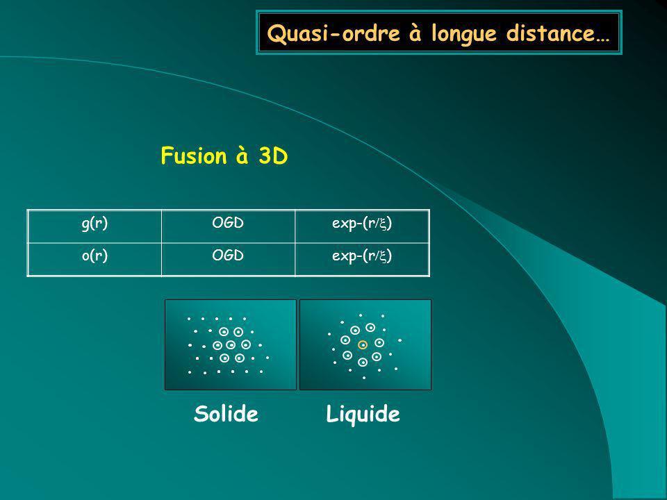Fusion à 2D Contrairement à la fusion classique, La fusion 2D passe par une phase intermédiaire Quasi-ordre à longue distance… Cristal 2DHexatiqueLiqu
