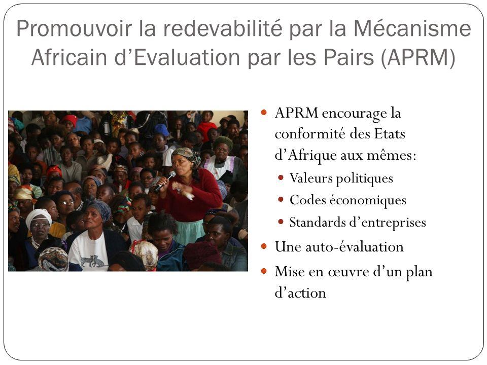 Promouvoir la redevabilité par la Mécanisme Africain dEvaluation par les Pairs (APRM) APRM encourage la conformité des Etats dAfrique aux mêmes: Valeu