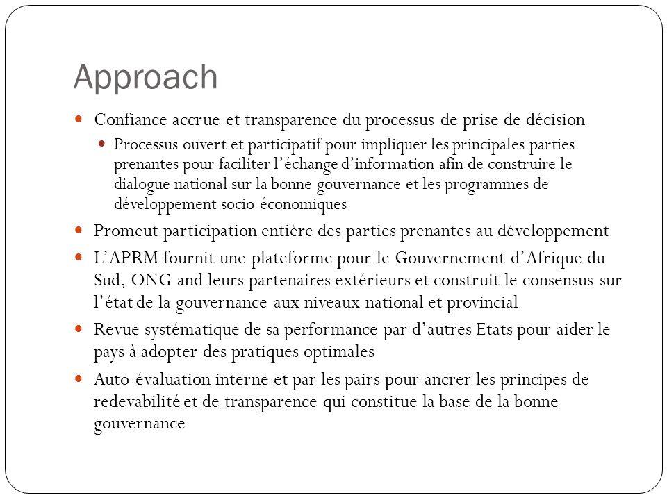 Approach Confiance accrue et transparence du processus de prise de décision Processus ouvert et participatif pour impliquer les principales parties pr