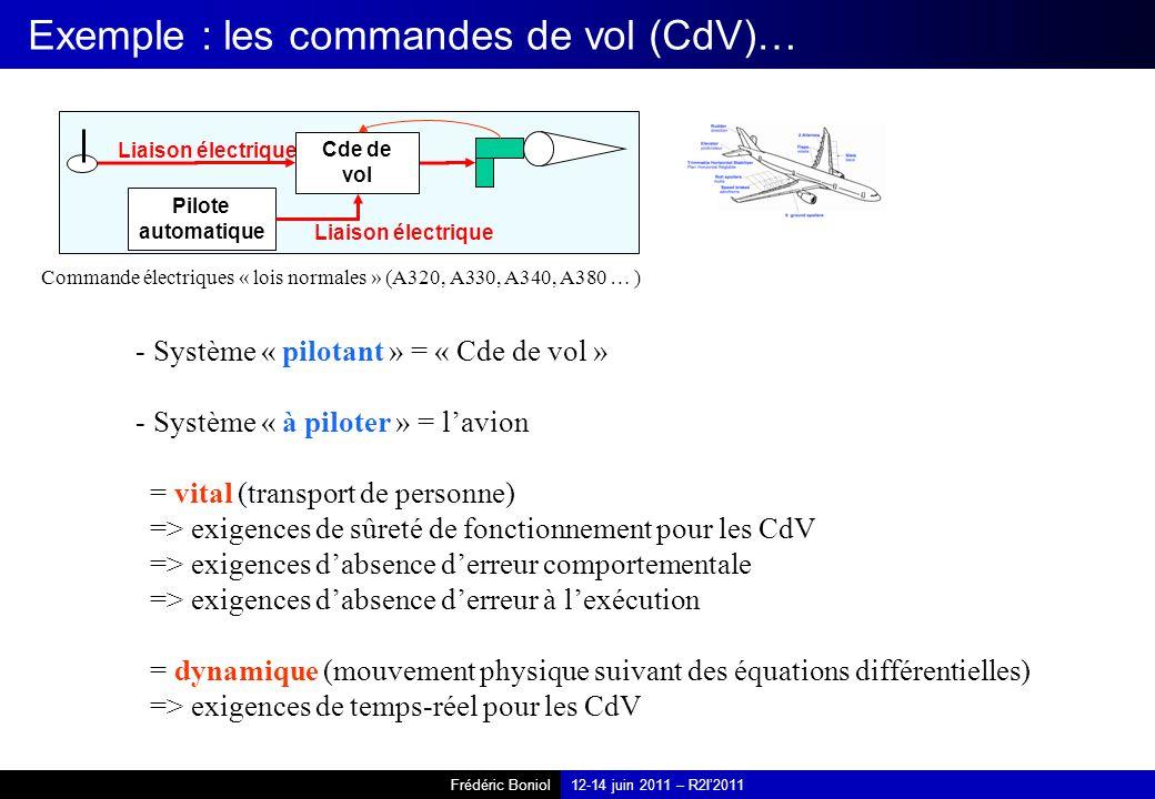 Frédéric Boniol12-14 juin 2011 – R2I2011 Exemple : les commandes de vol (CdV)… - Système « pilotant » = « Cde de vol » - Système « à piloter » = lavion = vital (transport de personne) => exigences de sûreté de fonctionnement pour les CdV => exigences dabsence derreur comportementale => exigences dabsence derreur à lexécution = dynamique (mouvement physique suivant des équations différentielles) => exigences de temps-réel pour les CdV Commande électriques « lois normales » (A320, A330, A340, A380 … ) Pilote automatique Liaison électrique Cde de vol