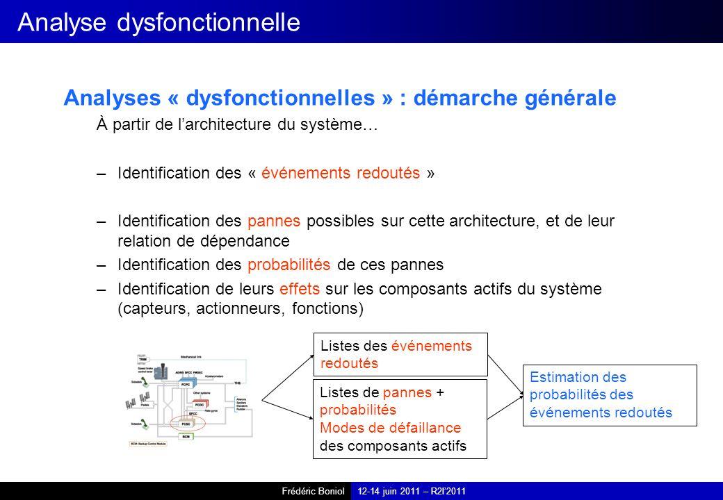 Frédéric Boniol12-14 juin 2011 – R2I2011 Analyse dysfonctionnelle Analyses « dysfonctionnelles » : démarche générale À partir de larchitecture du syst