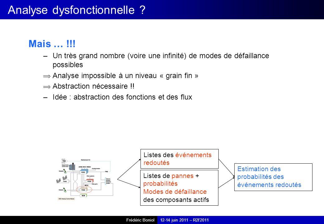 Frédéric Boniol12-14 juin 2011 – R2I2011 Analyse dysfonctionnelle ? Mais … !!! –Un très grand nombre (voire une infinité) de modes de défaillance poss