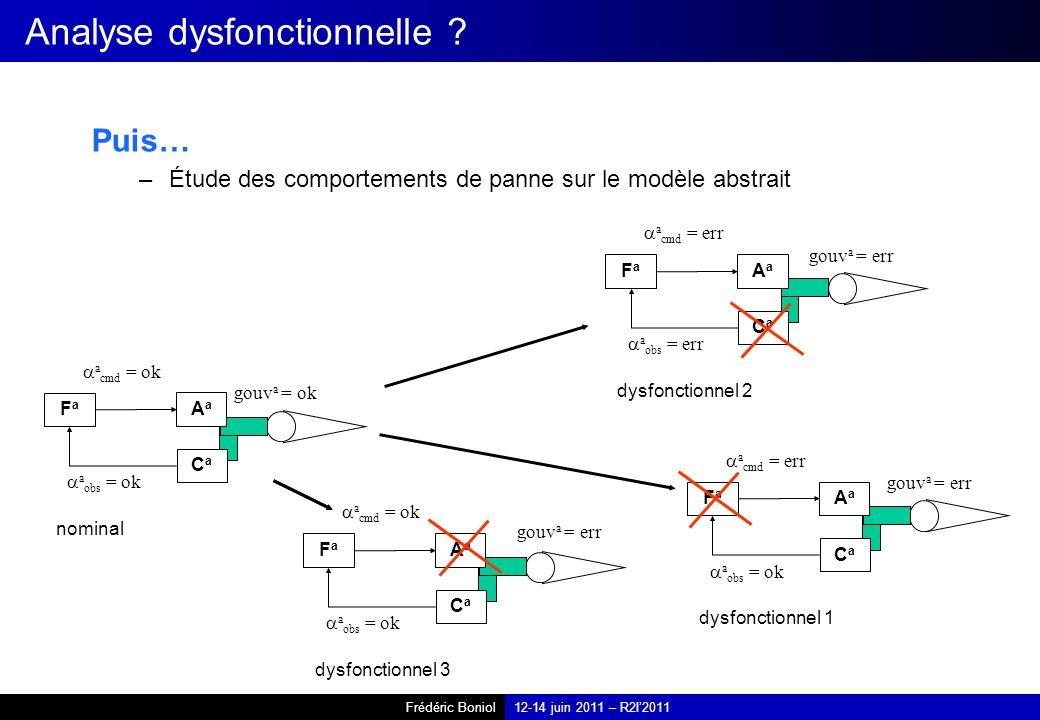 Frédéric Boniol12-14 juin 2011 – R2I2011 Analyse dysfonctionnelle ? Puis… –Étude des comportements de panne sur le modèle abstrait FaFa AaAa CaCa a ob