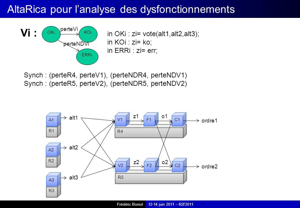 Frédéric Boniol12-14 juin 2011 – R2I2011 AltaRica pour lanalyse des dysfonctionnements R1 A1 R2 A2 R3 A3 alt1 alt2 alt3 R4 V1 F1 C1 z1o1 R5 V2 F2 C2 z