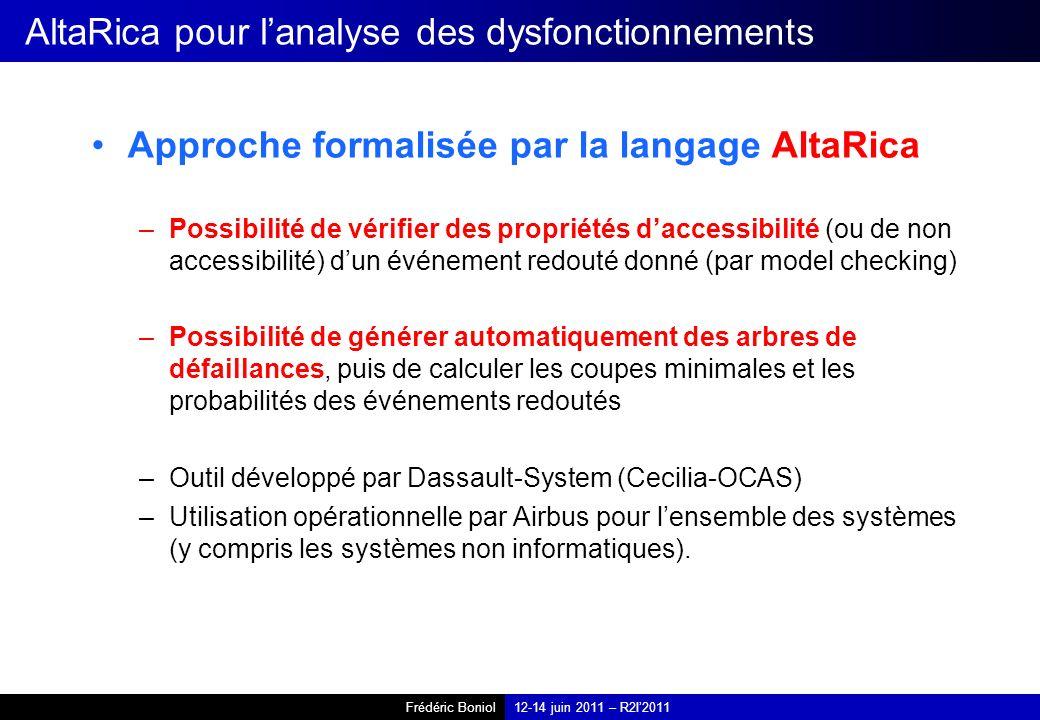 Frédéric Boniol12-14 juin 2011 – R2I2011 AltaRica pour lanalyse des dysfonctionnements Approche formalisée par la langage AltaRica –Possibilité de vérifier des propriétés daccessibilité (ou de non accessibilité) dun événement redouté donné (par model checking) –Possibilité de générer automatiquement des arbres de défaillances, puis de calculer les coupes minimales et les probabilités des événements redoutés –Outil développé par Dassault-System (Cecilia-OCAS) –Utilisation opérationnelle par Airbus pour lensemble des systèmes (y compris les systèmes non informatiques).