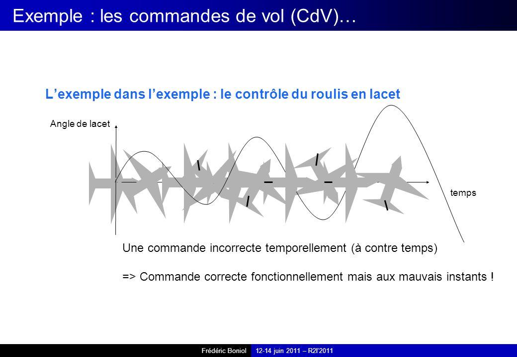Frédéric Boniol12-14 juin 2011 – R2I2011 Exemple : les commandes de vol (CdV)… Lexemple dans lexemple : le contrôle du roulis en lacet Angle de lacet temps Une commande incorrecte temporellement (à contre temps) => Commande correcte fonctionnellement mais aux mauvais instants !