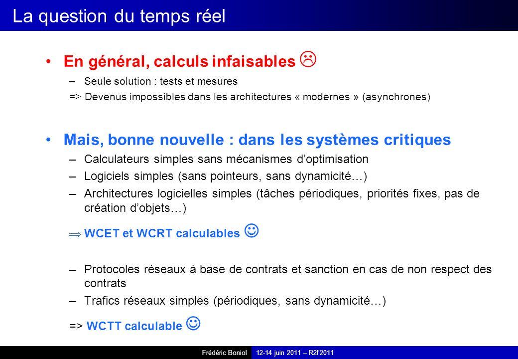 Frédéric Boniol12-14 juin 2011 – R2I2011 La question du temps réel En général, calculs infaisables –Seule solution : tests et mesures => Devenus impos