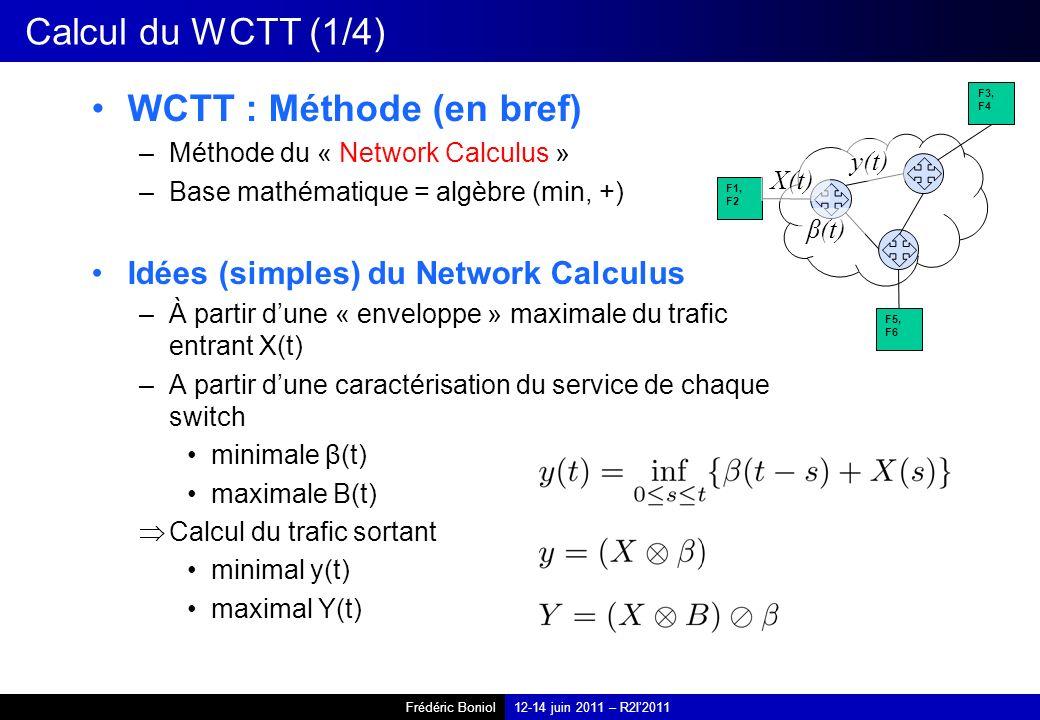 Frédéric Boniol12-14 juin 2011 – R2I2011 Calcul du WCTT (1/4) WCTT : Méthode (en bref) –Méthode du « Network Calculus » –Base mathématique = algèbre (min, +) Idées (simples) du Network Calculus –À partir dune « enveloppe » maximale du trafic entrant X(t) –A partir dune caractérisation du service de chaque switch minimale β(t) maximale Β(t) Calcul du trafic sortant minimal y(t) maximal Y(t) F1, F2 F3, F4 F5, F6 X(t) y(t) β(t)