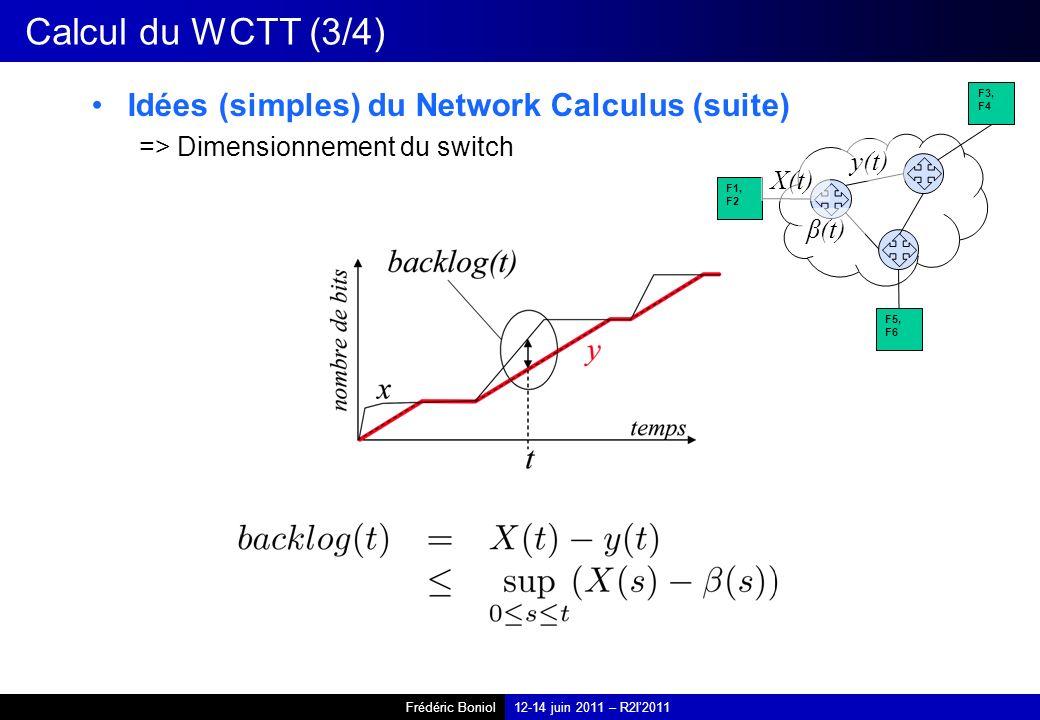 Frédéric Boniol12-14 juin 2011 – R2I2011 Calcul du WCTT (3/4) Idées (simples) du Network Calculus (suite) => Dimensionnement du switch F1, F2 F3, F4 F5, F6 X(t) y(t) β(t)
