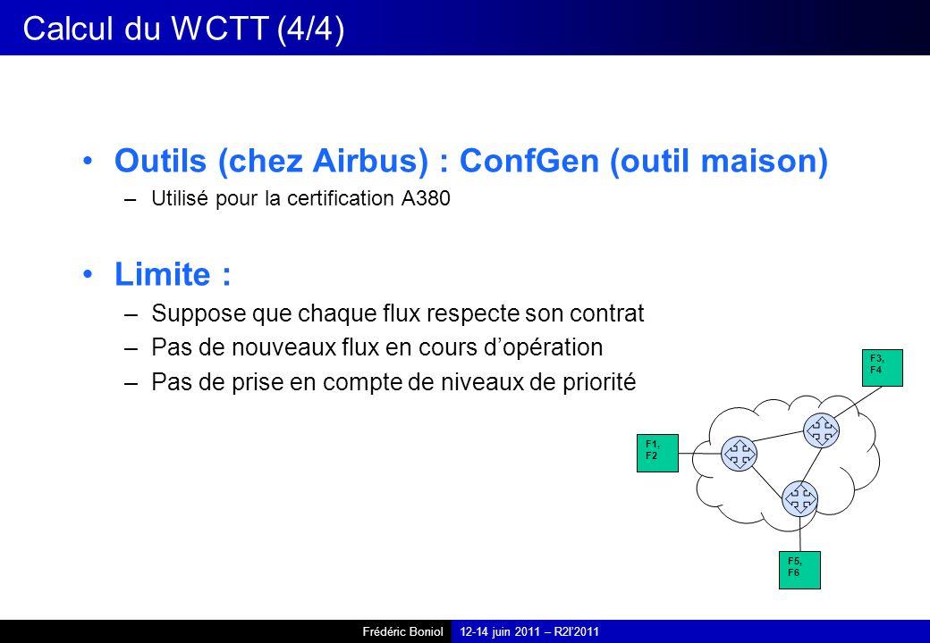 Frédéric Boniol12-14 juin 2011 – R2I2011 Calcul du WCTT (4/4) Outils (chez Airbus) : ConfGen (outil maison) –Utilisé pour la certification A380 Limite : –Suppose que chaque flux respecte son contrat –Pas de nouveaux flux en cours dopération –Pas de prise en compte de niveaux de priorité F1, F2 F3, F4 F5, F6