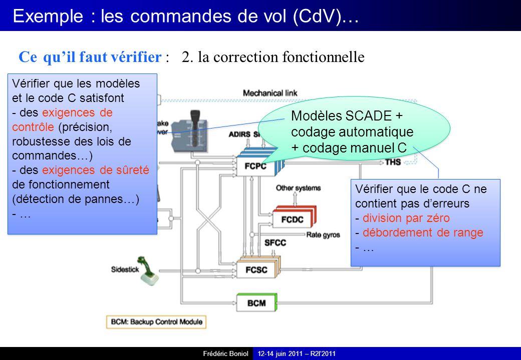 Frédéric Boniol12-14 juin 2011 – R2I2011 Exemple : les commandes de vol (CdV)… Ce quil faut vérifier : 2. la correction fonctionnelle Modèles SCADE +