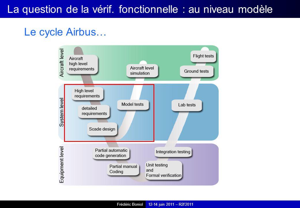 Frédéric Boniol12-14 juin 2011 – R2I2011 La question de la vérif. fonctionnelle : au niveau modèle Le cycle Airbus…