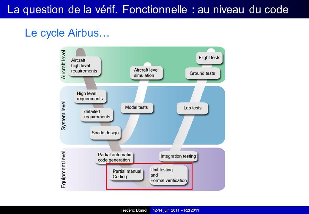Frédéric Boniol12-14 juin 2011 – R2I2011 La question de la vérif. Fonctionnelle : au niveau du code Le cycle Airbus…