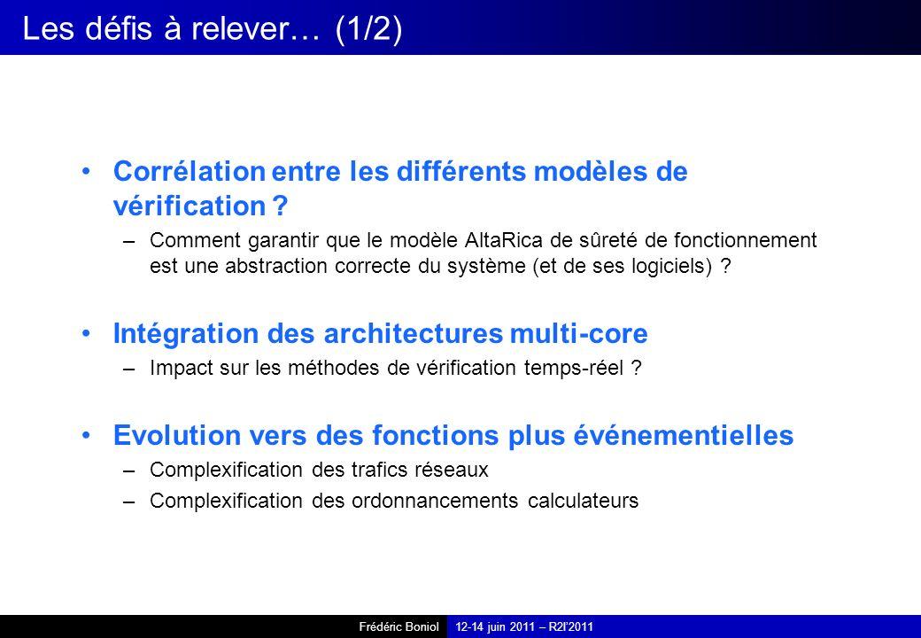 Frédéric Boniol12-14 juin 2011 – R2I2011 Les défis à relever… (1/2) Corrélation entre les différents modèles de vérification ? –Comment garantir que l